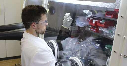 Recyclage du fluor pour les batteries lithium-ion